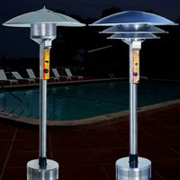 Outdoor patio heaters
